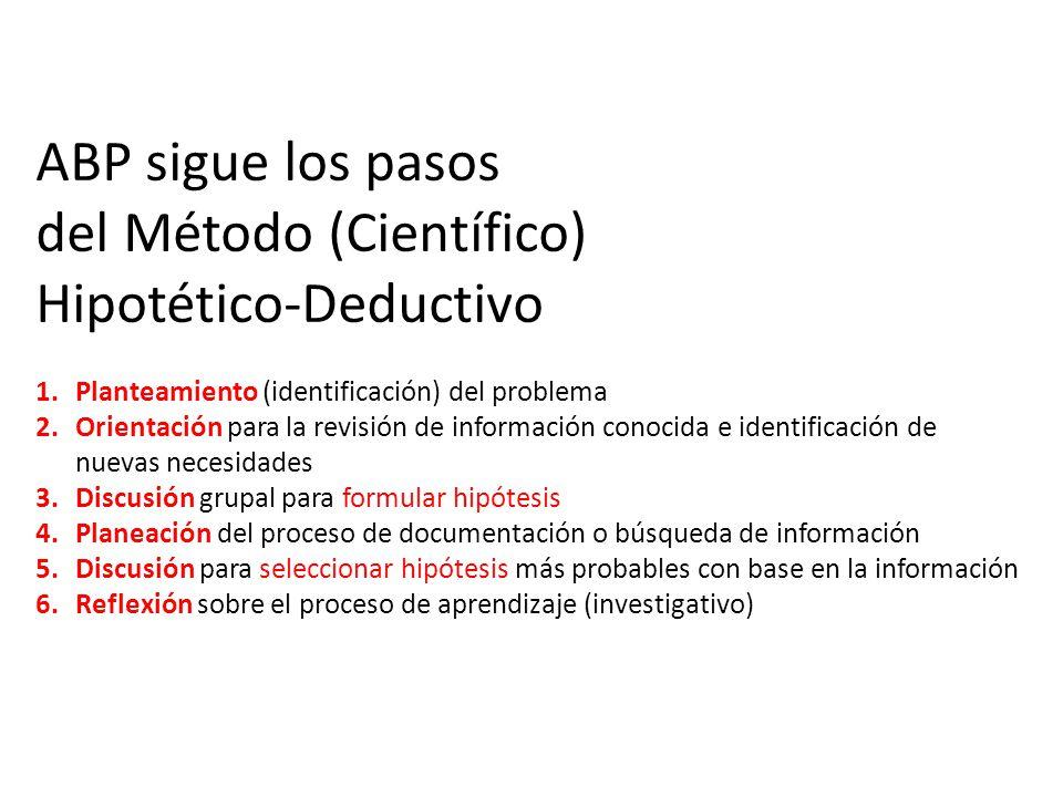 del Método (Científico) Hipotético-Deductivo