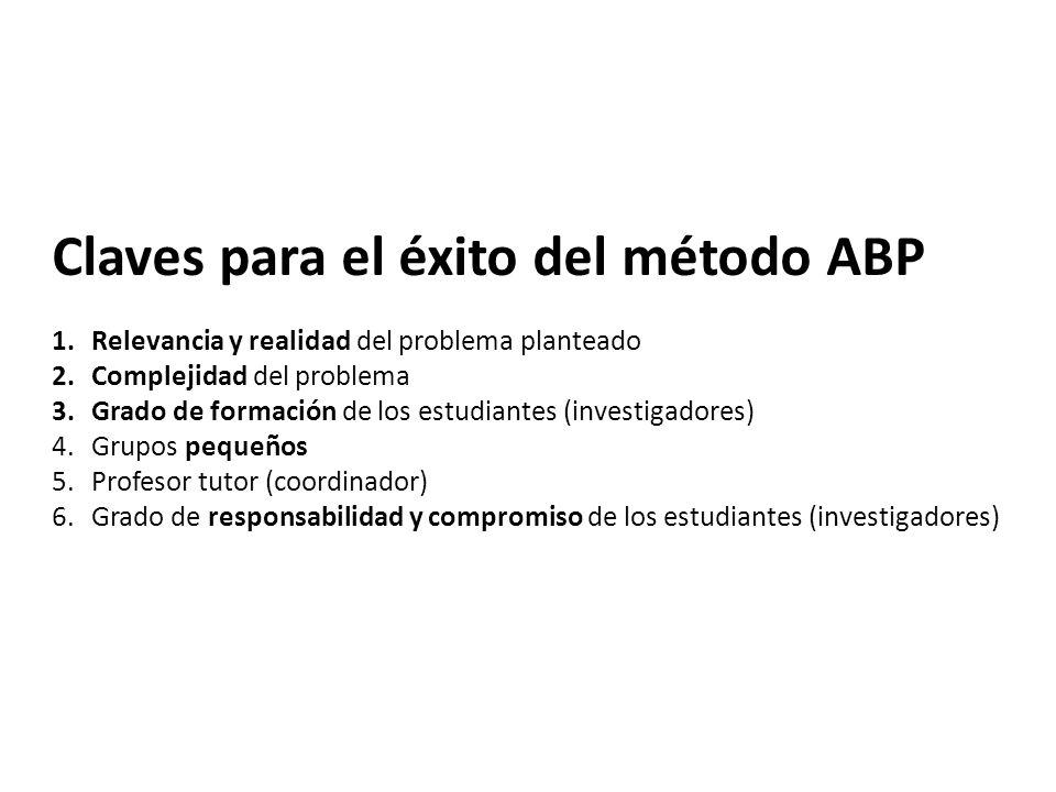 Claves para el éxito del método ABP