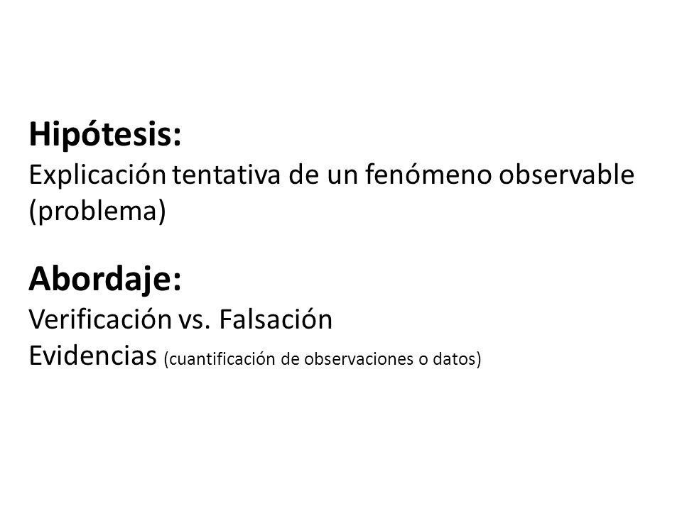 Hipótesis: Explicación tentativa de un fenómeno observable (problema) Abordaje: Verificación vs. Falsación.