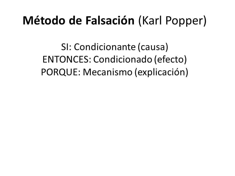 Método de Falsación (Karl Popper)