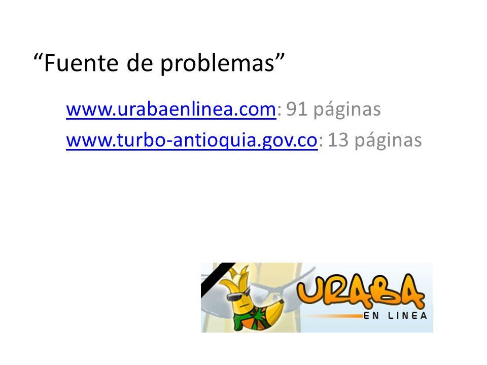 Fuente de problemas www.urabaenlinea.com: 91 páginas