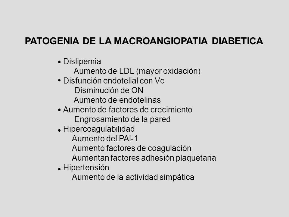 PATOGENIA DE LA MACROANGIOPATIA DIABETICA