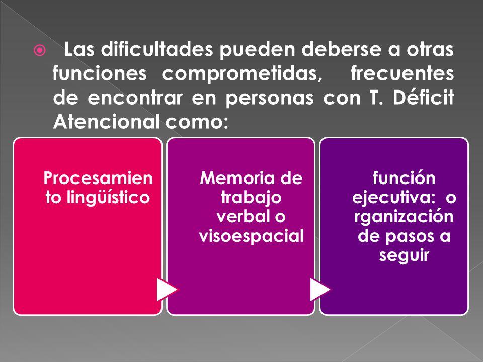 Las dificultades pueden deberse a otras funciones comprometidas, frecuentes de encontrar en personas con T. Déficit Atencional como: