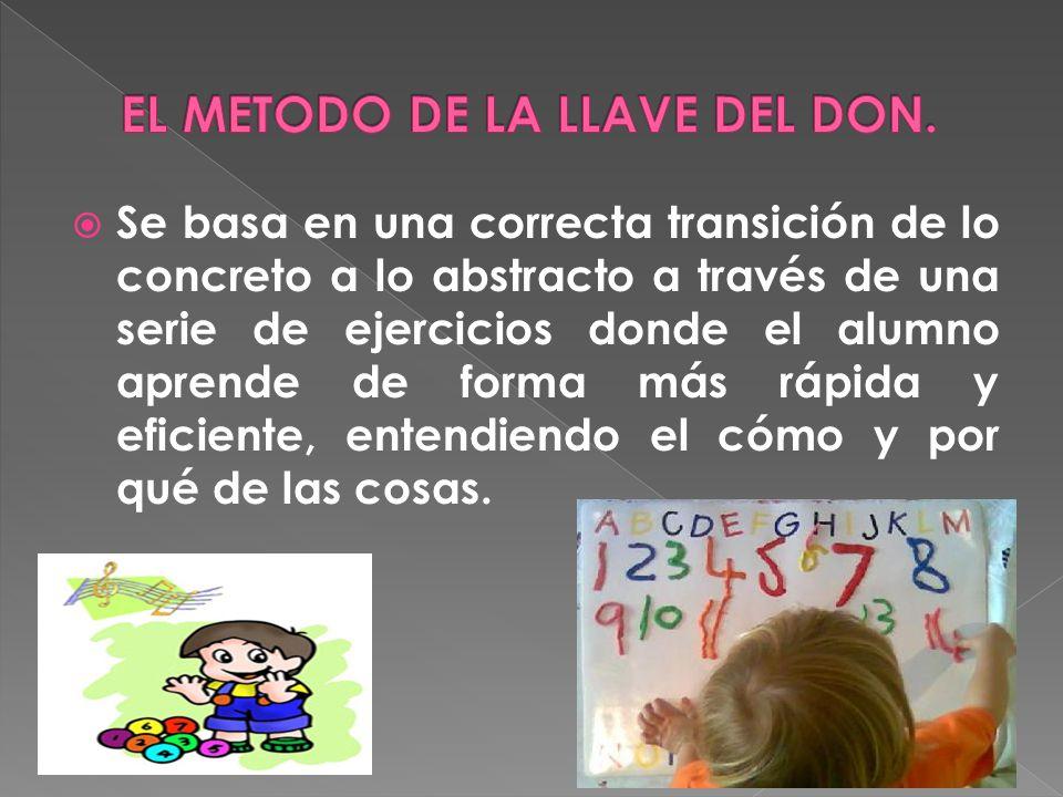 EL METODO DE LA LLAVE DEL DON.
