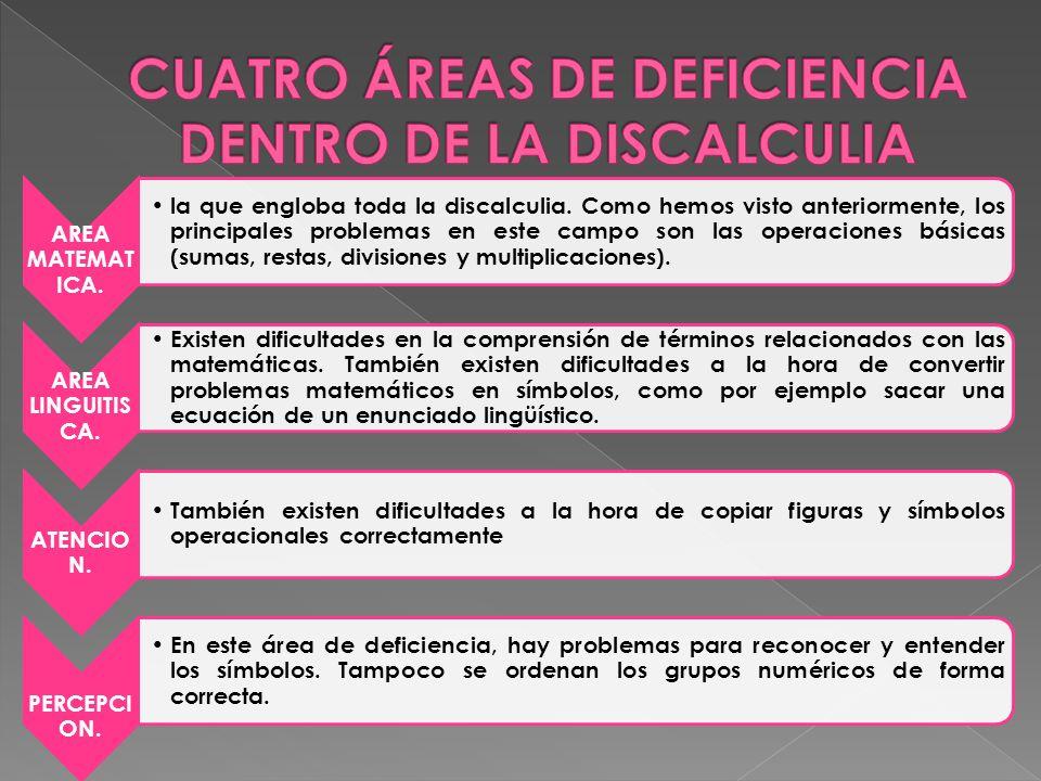 CUATRO ÁREAS DE DEFICIENCIA DENTRO DE LA DISCALCULIA
