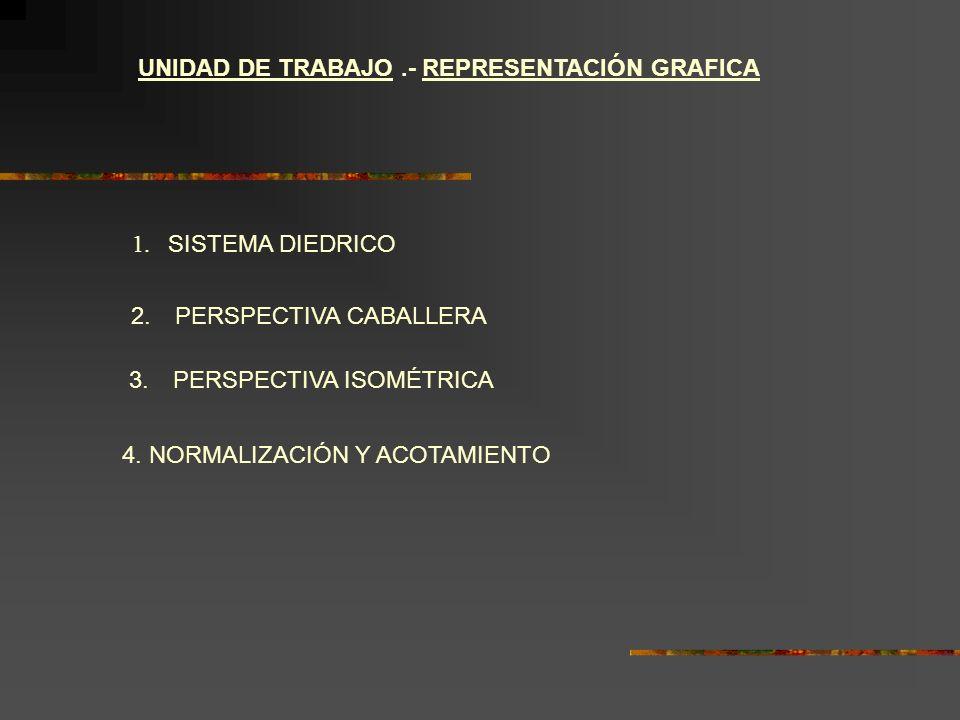 UNIDAD DE TRABAJO .- REPRESENTACIÓN GRAFICA
