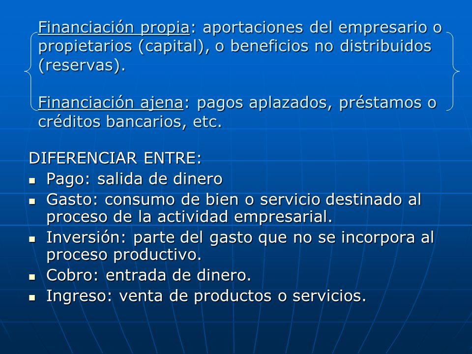 Financiación propia: aportaciones del empresario o propietarios (capital), o beneficios no distribuidos (reservas). Financiación ajena: pagos aplazados, préstamos o créditos bancarios, etc.