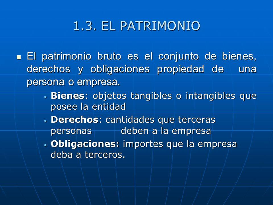 1.3. EL PATRIMONIO El patrimonio bruto es el conjunto de bienes, derechos y obligaciones propiedad de una persona o empresa.