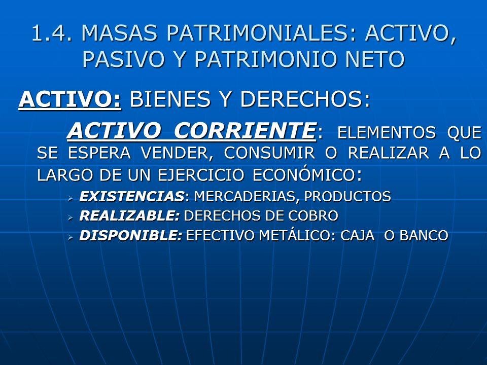 1.4. MASAS PATRIMONIALES: ACTIVO, PASIVO Y PATRIMONIO NETO