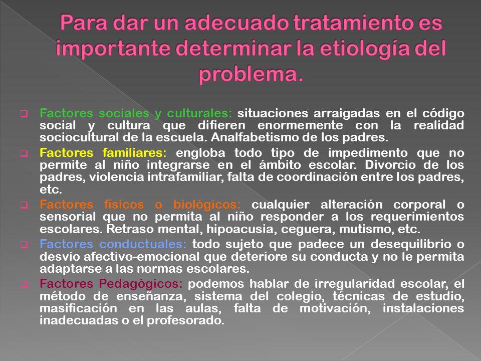 Para dar un adecuado tratamiento es importante determinar la etiología del problema.