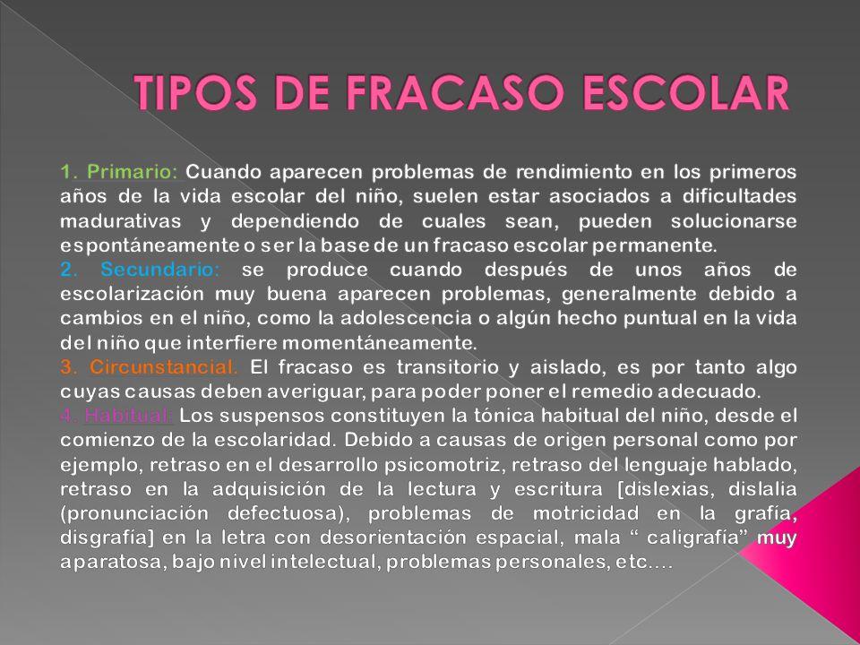 TIPOS DE FRACASO ESCOLAR