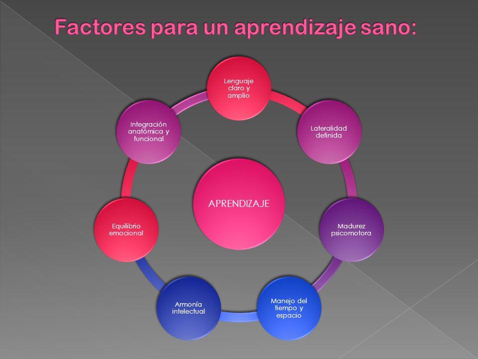 Factores para un aprendizaje sano: