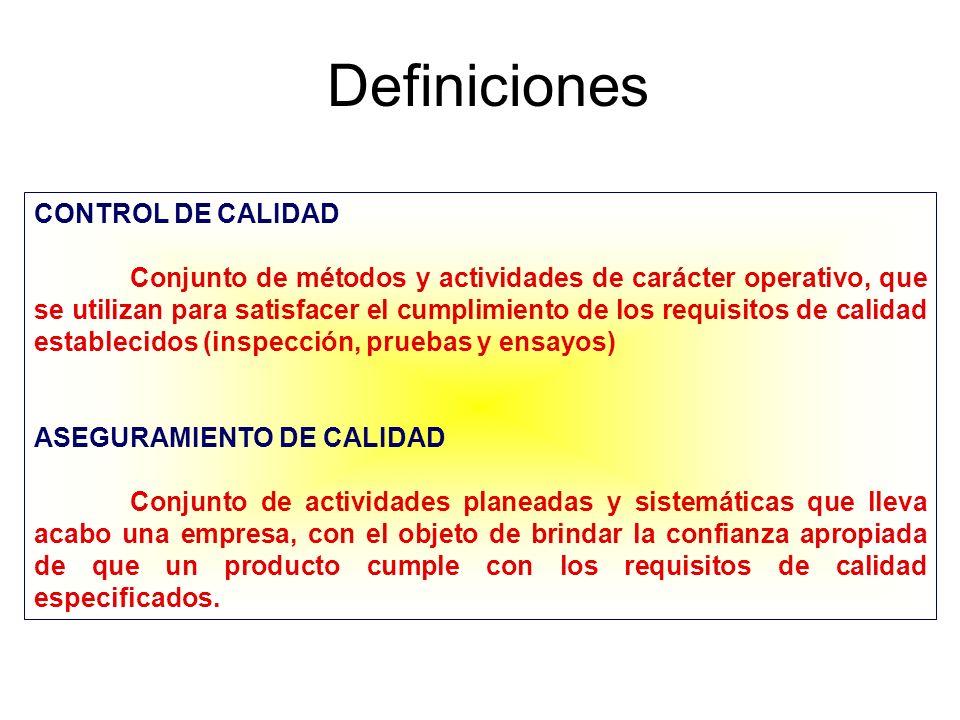 Definiciones CONTROL DE CALIDAD