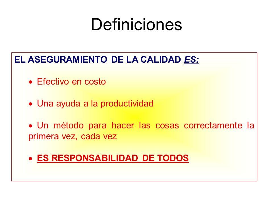 Definiciones EL ASEGURAMIENTO DE LA CALIDAD ES: Efectivo en costo