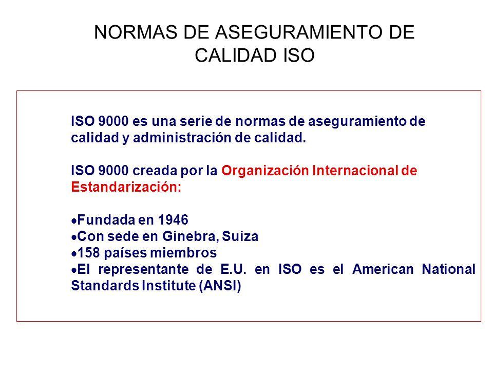 NORMAS DE ASEGURAMIENTO DE CALIDAD ISO