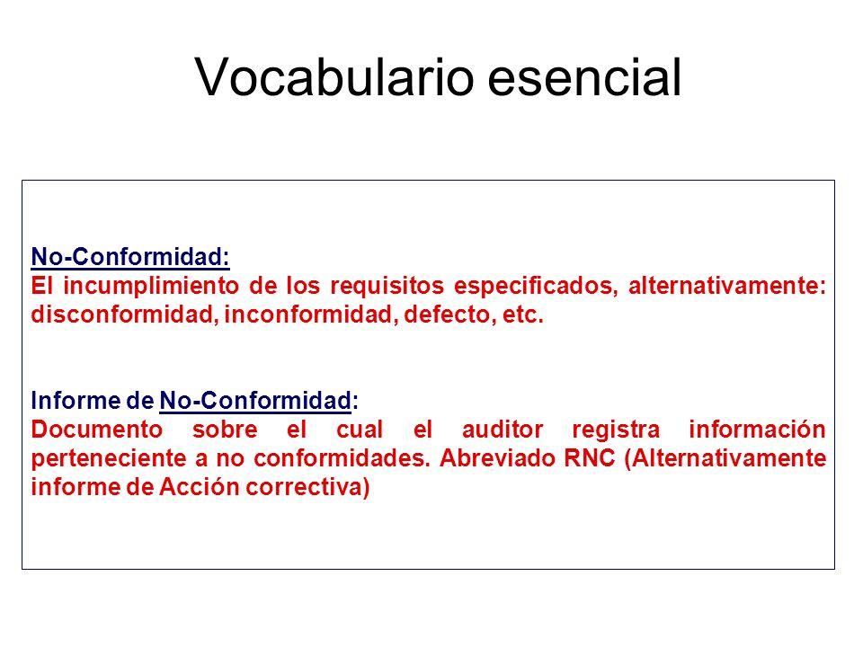 Vocabulario esencial No-Conformidad: