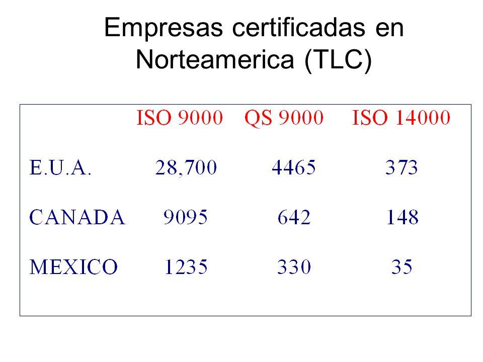 Empresas certificadas en Norteamerica (TLC)