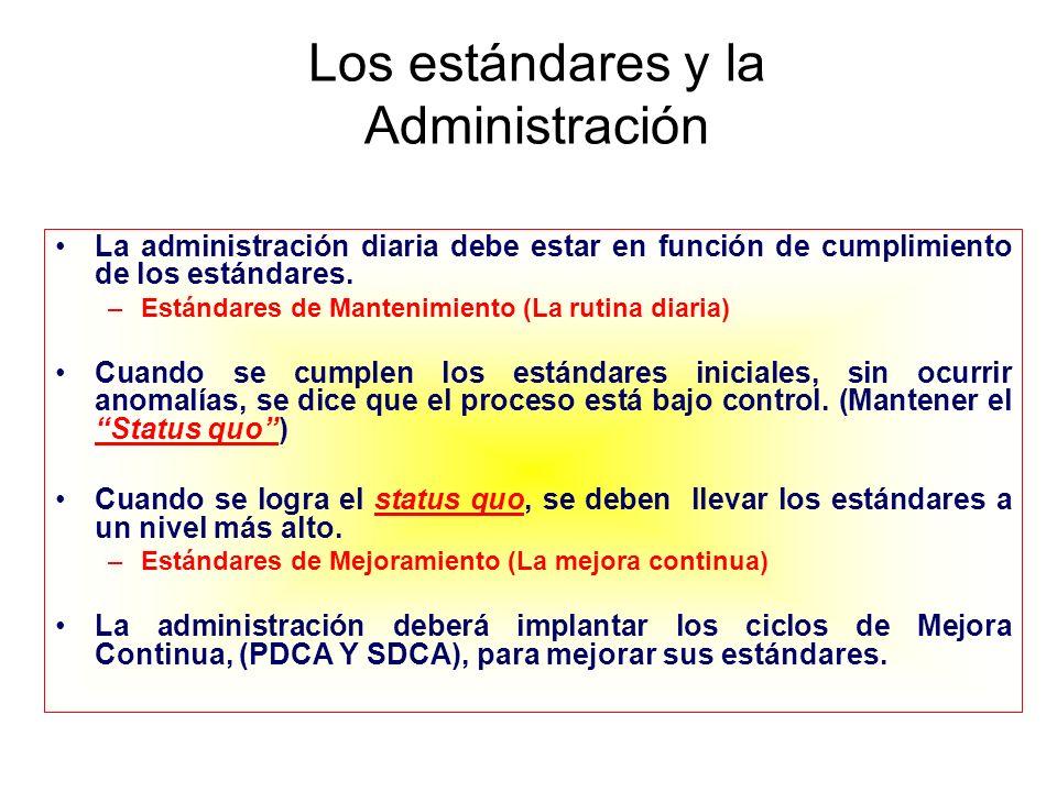 Los estándares y la Administración