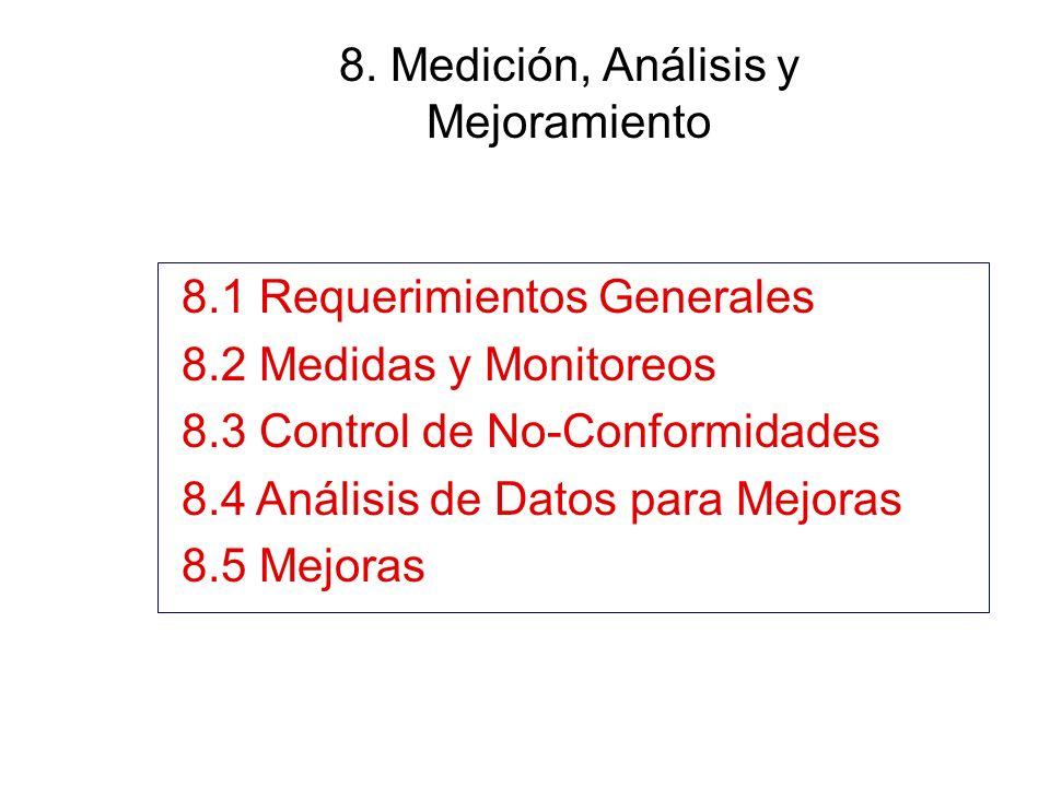 8. Medición, Análisis y Mejoramiento