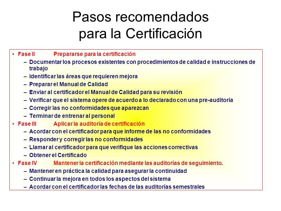 Pasos recomendados para la Certificación