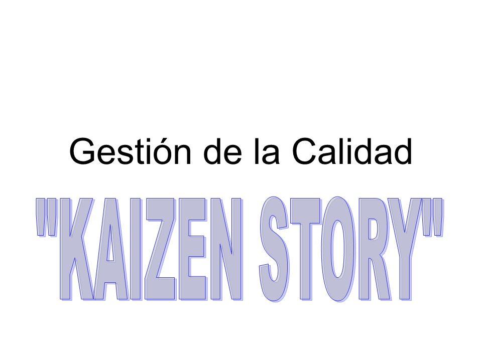 Gestión de la Calidad KAIZEN STORY
