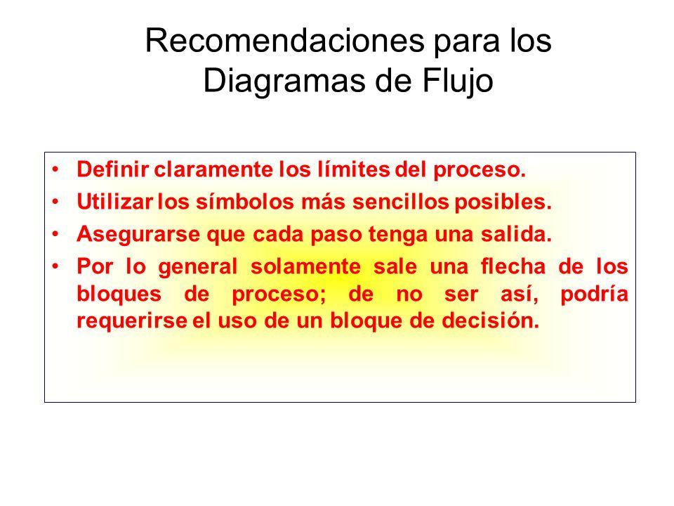 Recomendaciones para los Diagramas de Flujo