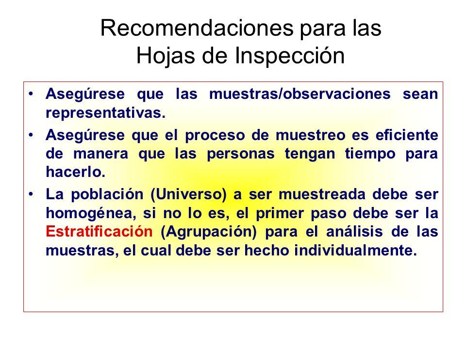 Recomendaciones para las Hojas de Inspección