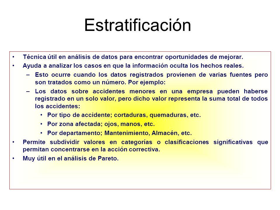 EstratificaciónTécnica útil en análisis de datos para encontrar oportunidades de mejorar.