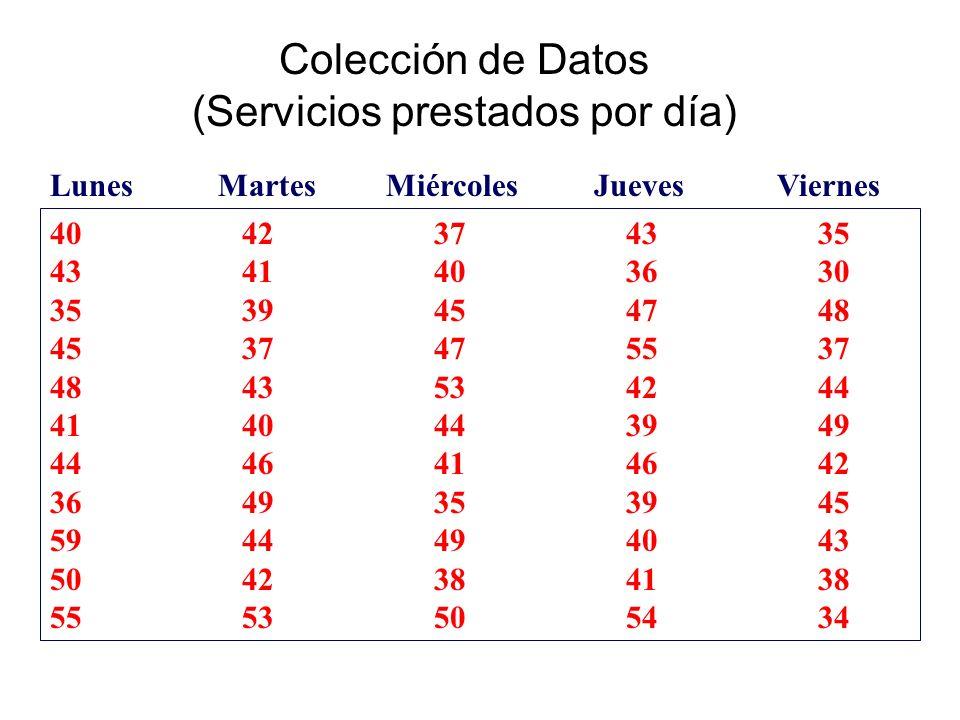 Colección de Datos (Servicios prestados por día)