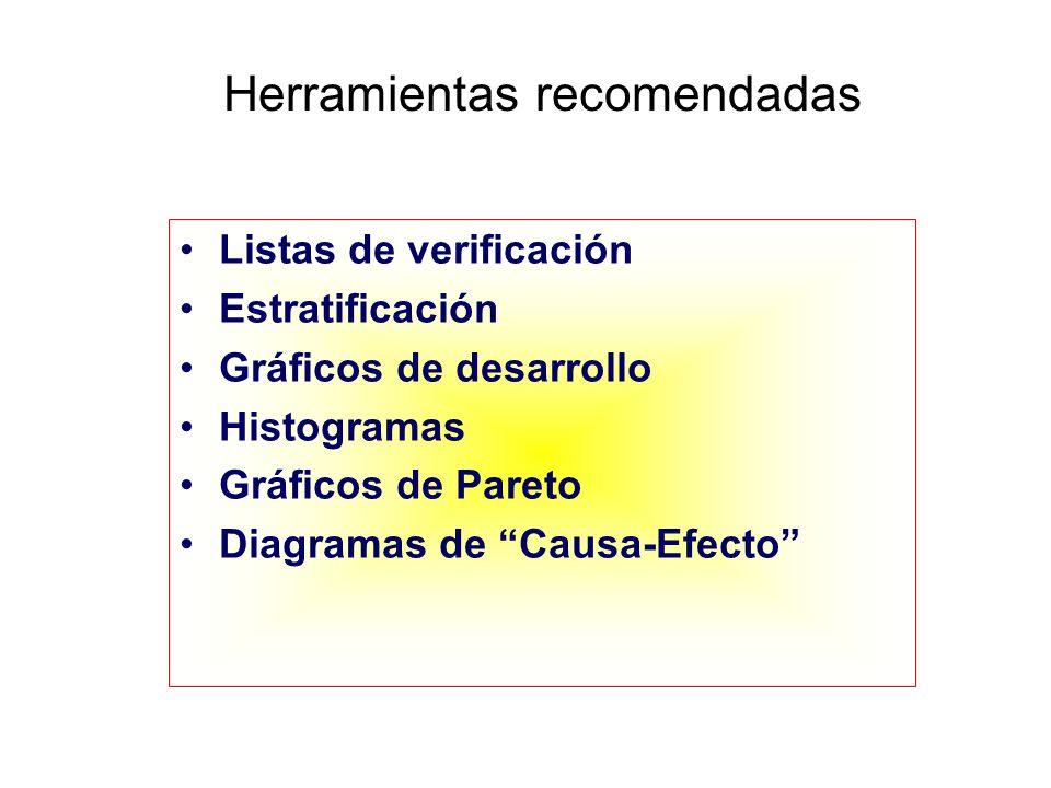 Herramientas recomendadas