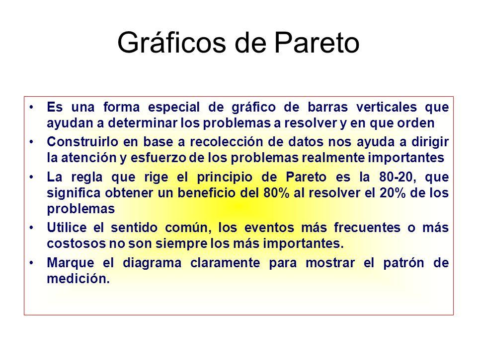 Gráficos de Pareto Es una forma especial de gráfico de barras verticales que ayudan a determinar los problemas a resolver y en que orden.