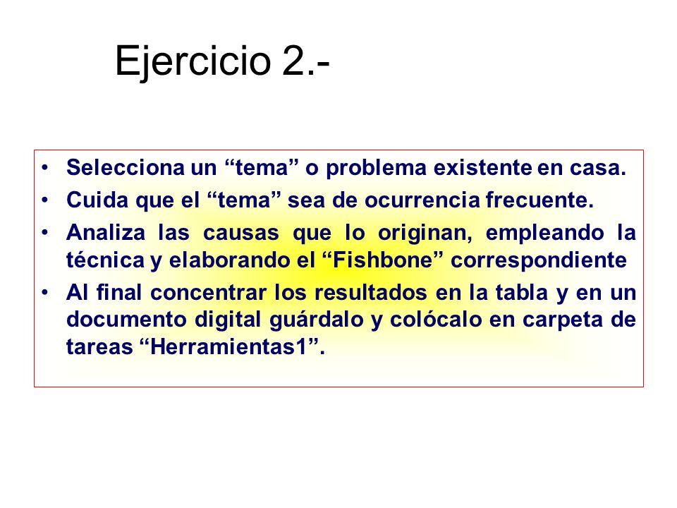 Ejercicio 2.- Selecciona un tema o problema existente en casa.