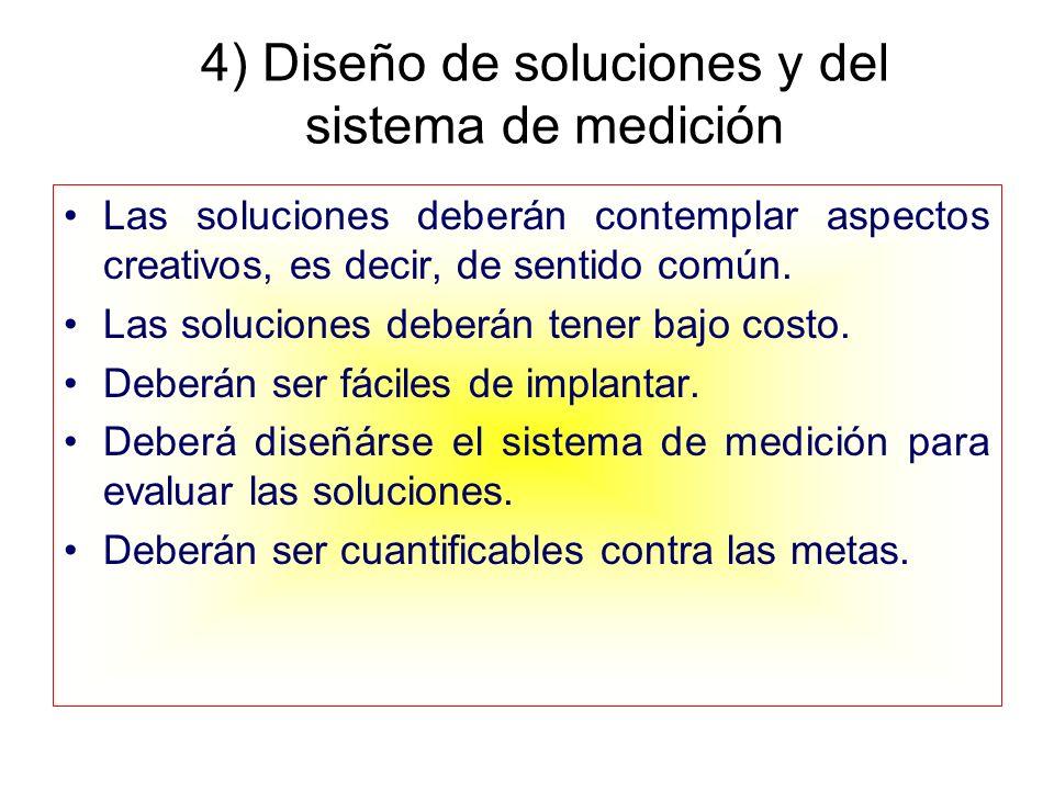 4) Diseño de soluciones y del sistema de medición