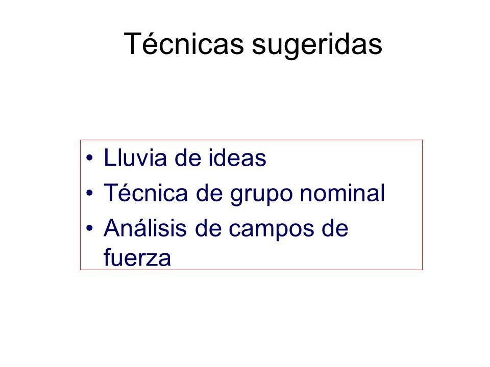 Técnicas sugeridas Lluvia de ideas Técnica de grupo nominal