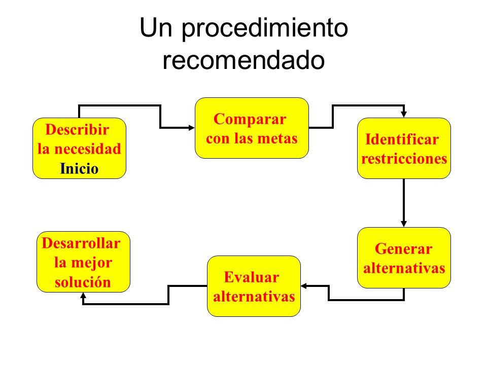 Un procedimiento recomendado