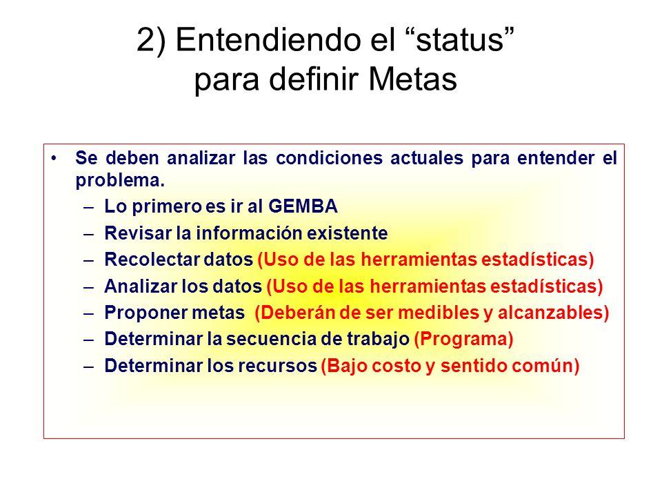 2) Entendiendo el status para definir Metas