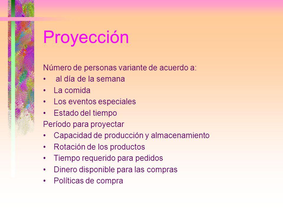 Proyección Número de personas variante de acuerdo a: