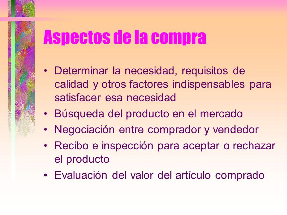 Aspectos de la compra Determinar la necesidad, requisitos de calidad y otros factores indispensables para satisfacer esa necesidad.