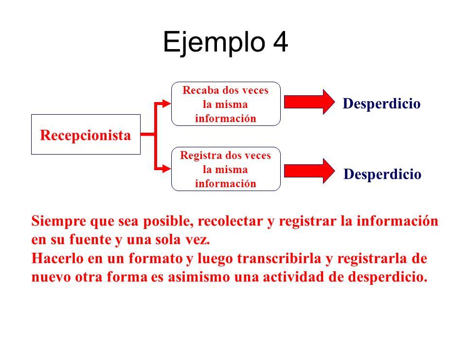 Ejemplo 4 Desperdicio Recepcionista