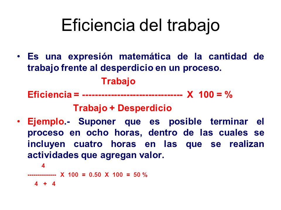 Eficiencia del trabajo