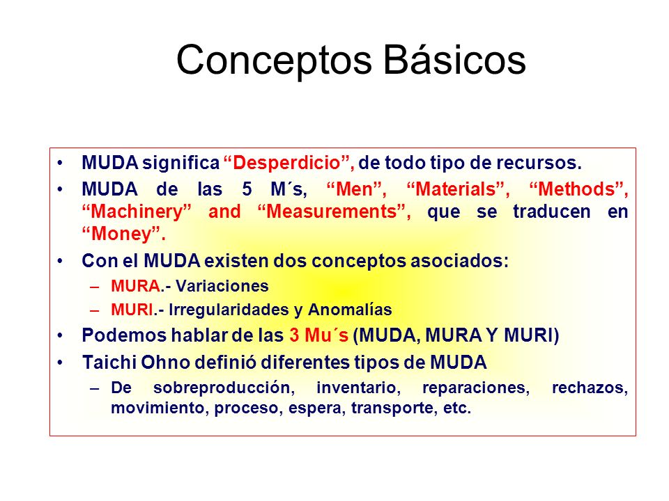 Conceptos Básicos MUDA significa Desperdicio , de todo tipo de recursos.