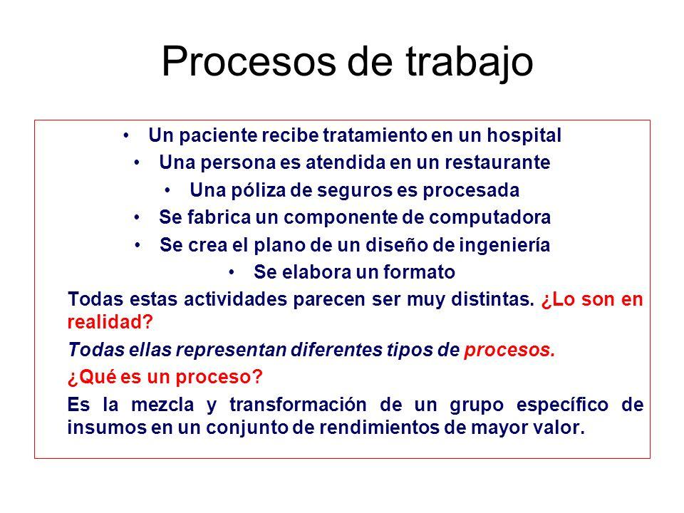 Procesos de trabajo Un paciente recibe tratamiento en un hospital