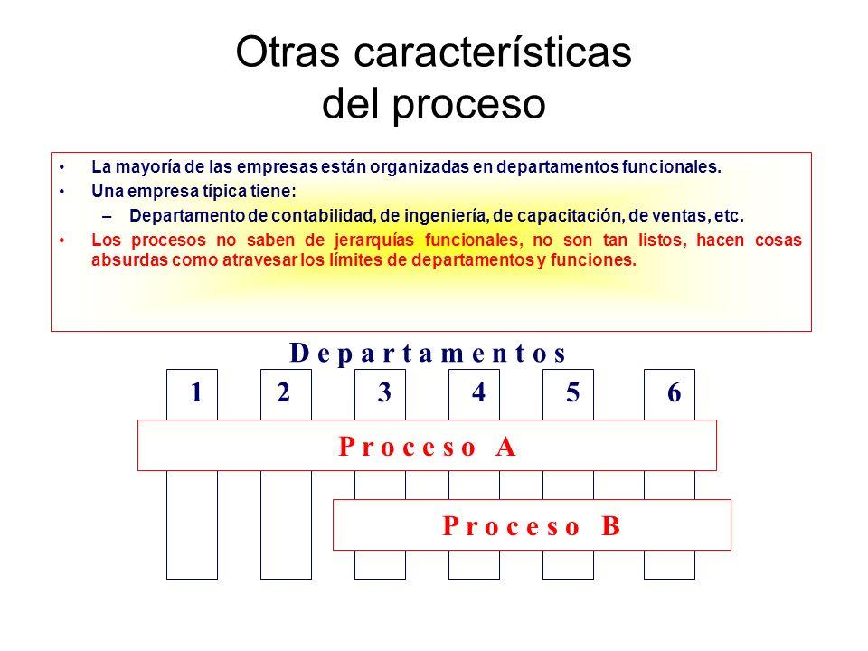 Otras características del proceso