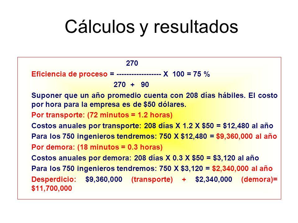 Cálculos y resultados 270. Eficiencia de proceso = ------------------ X 100 = 75 % 270 + 90.