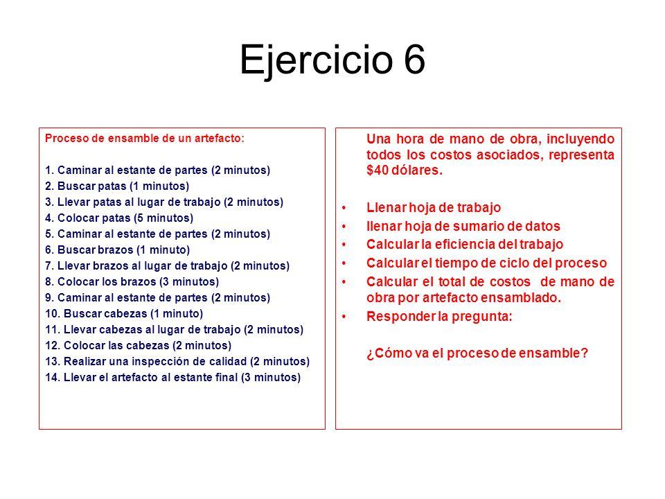 Ejercicio 6 Proceso de ensamble de un artefacto: 1. Caminar al estante de partes (2 minutos) 2. Buscar patas (1 minutos)
