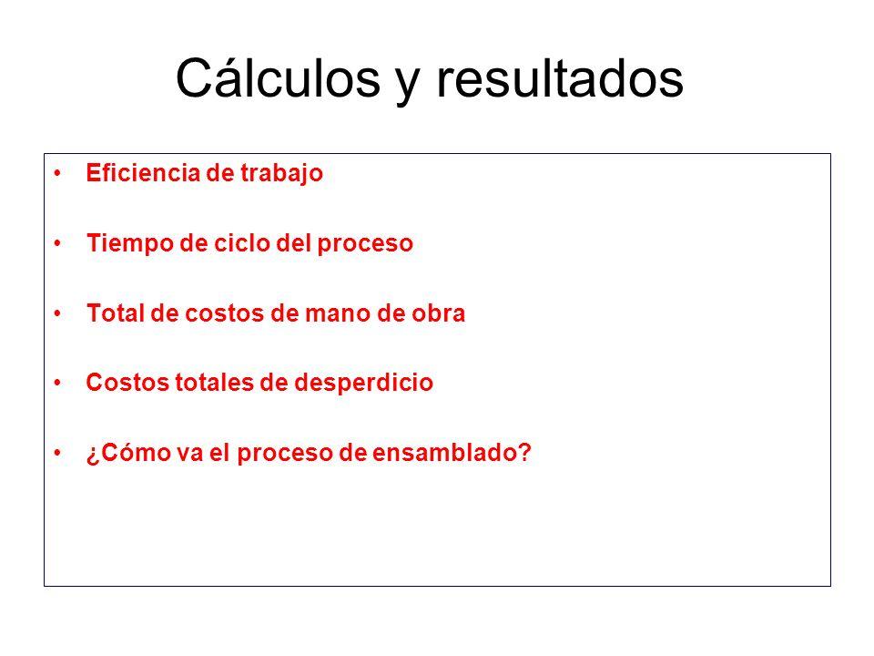 Cálculos y resultados Eficiencia de trabajo