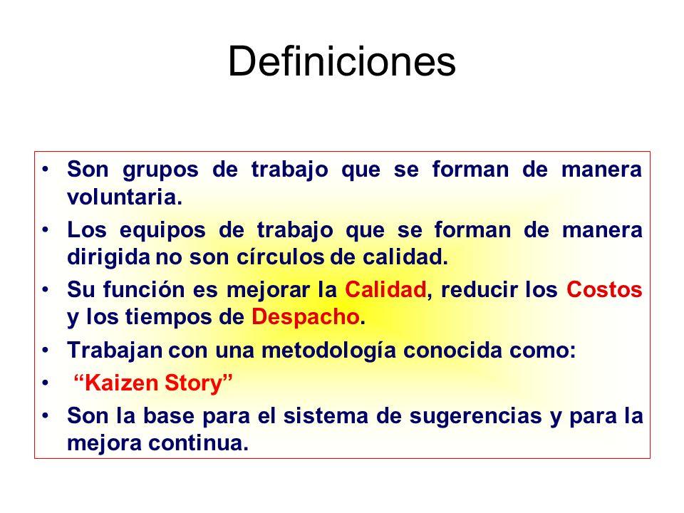 Definiciones Son grupos de trabajo que se forman de manera voluntaria.