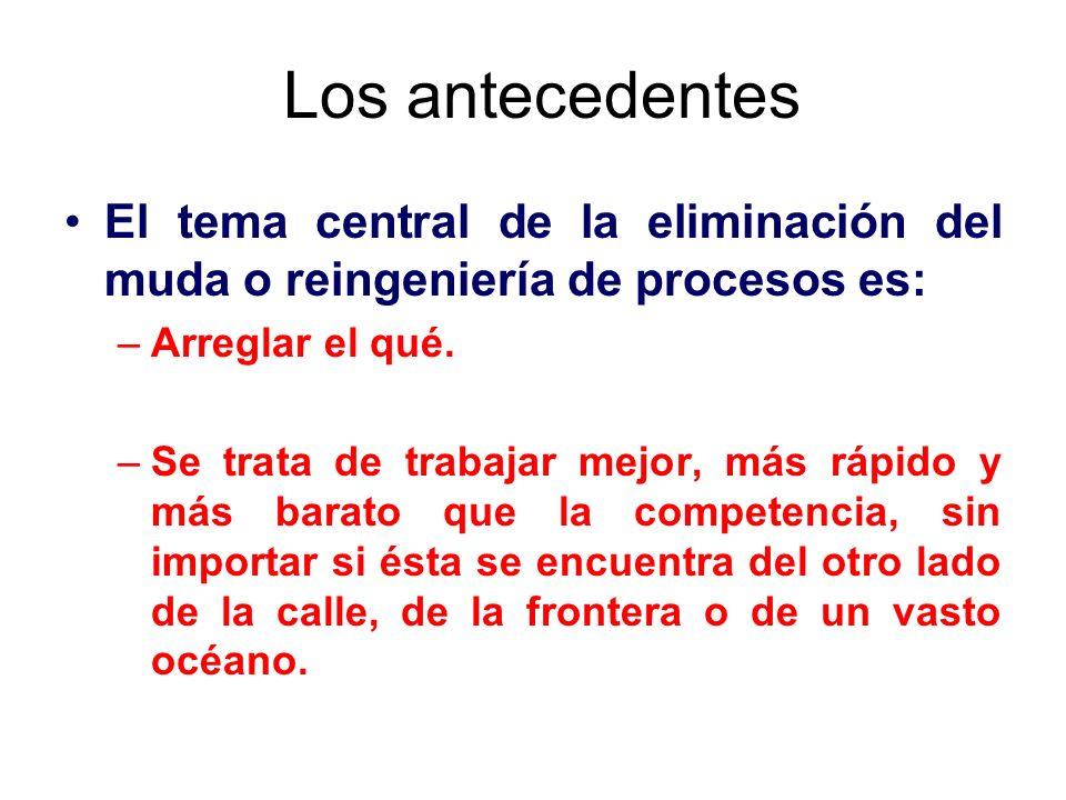 Los antecedentes El tema central de la eliminación del muda o reingeniería de procesos es: Arreglar el qué.