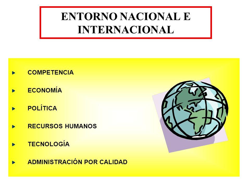ENTORNO NACIONAL E INTERNACIONAL