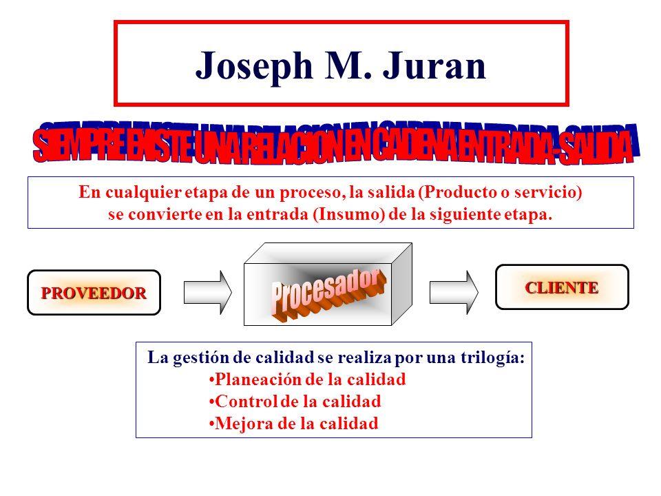 Joseph M. Juran Procesador